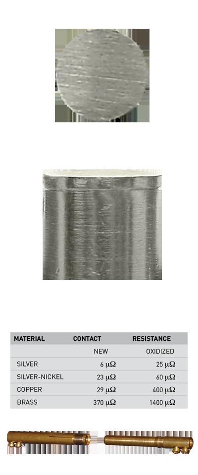 silver-nickel contacts