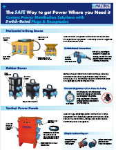 Custom Power Distribution flyer