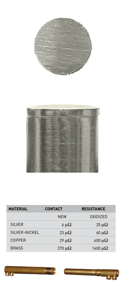silver-nickel resistance